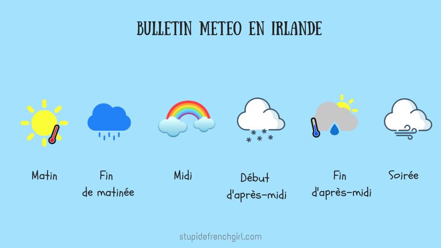 meteo-irlande
