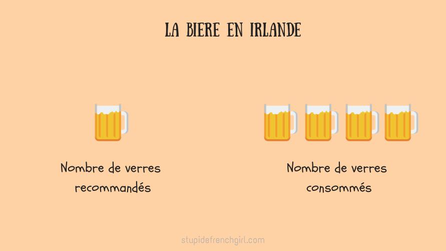 biere-humour-irlande