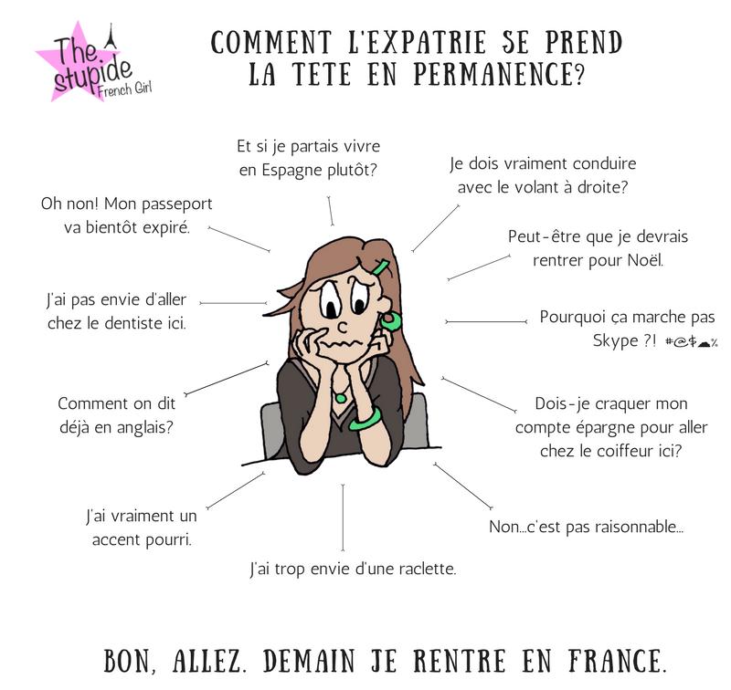 Les questions que s epose l'expatrié français